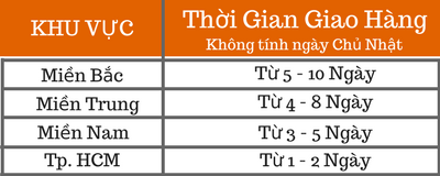dung-dịch-thủy-canh-cao-cấp